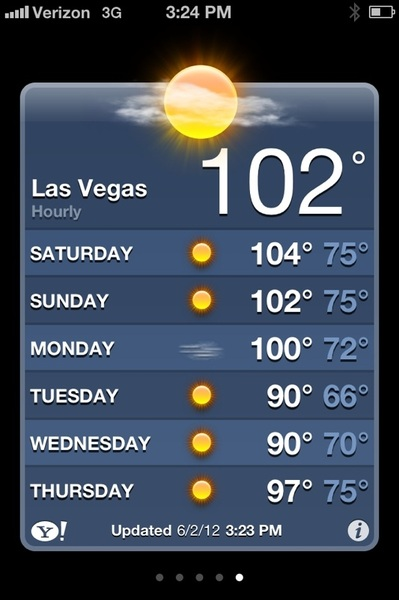 Vegas is boiling !! Let's get to the pool ASAP !
