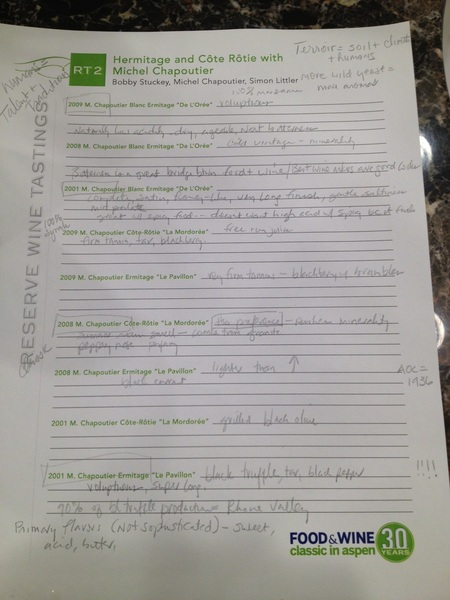 My notes from the Chapoutier tasting