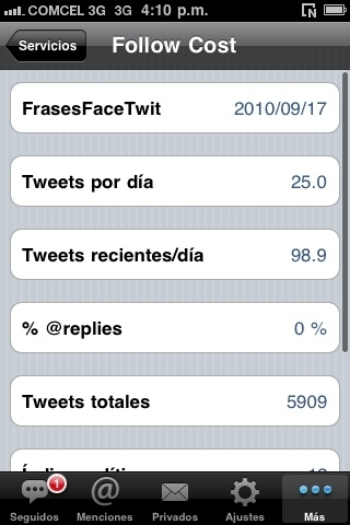 @FrasesFaceTwit estas son alguna estadsticas ---&gt; 