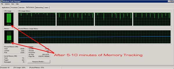 Task Manager after becoming Unresponsive